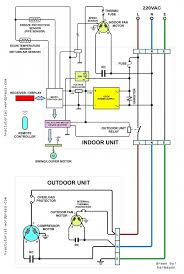 ac co wiring diagram simple wiring diagram wonderful of carrier split ac wiring diagram library heat pump ac plug wiring diagram ac co wiring diagram