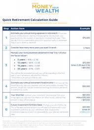 Use This Quick Calculation To See If Youre On Track For