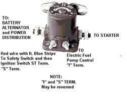 ford starter solenoid wiring diagram wiring diagram and 1965 ford starter solenoid wiring diagram diagrams base