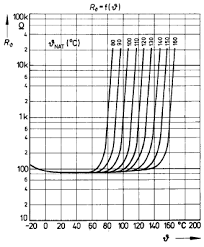 Motor Thermistor Resistance Chart Ptc Thermistors Cantherm Canadian Thermostats Control