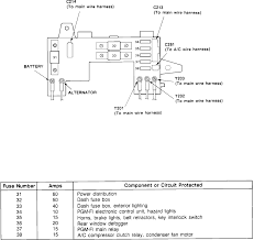 crx fuse box diagram simple wiring diagram i would like to see a fuse box cover for a 1991 crx the car i have chevy fuse box diagram crx fuse box diagram