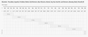 Bike Frame Size Chart Trek Lajulak Org