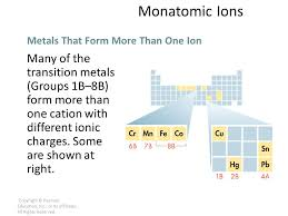 transition metals that form only one monatomic cation copyright pearson education inc or its affiliates all rights