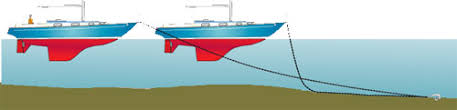 Anchor Chain Size Chart What Anchor Chain Length Is Needed To Keep Your Boat Secure