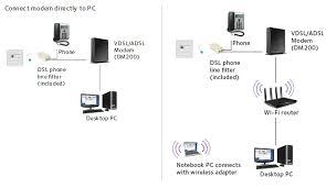 wiring adsl modem wireless wiring diagrams value wireless modem diagram wiring diagram list wireless modem diagram wiring diagram for you wireless modem diagram