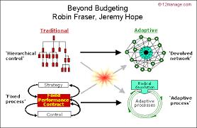 beyond budgeting traditional adaptive