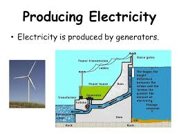 How electric generators work Electromagnetic Induction Generators To Explain How Generator Works To Produce Electric Electronics Lovers Generators To Explain How Generator Works To Produce Electric