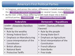 The Federalists Vs The Republicans Chart Anti Federalists Vs Federalists Venn Diagram Sada