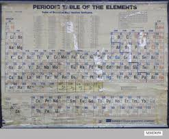 sargent welch periodic table pdf template periodic welch new table sargent calendar site