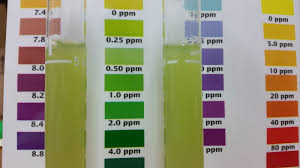 Master Test Kit Chart 50 Methodical Reef Master Test Kit Color Chart