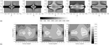 Effect of the Adjustable Inner Secondary Air-Flaring Angle of Swirl Burner  on Coal-Opposed Combustion   Journal of Energy Engineering   Vol 142, No 1