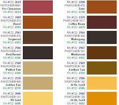 Robison Anton Rayon Orange And Browns