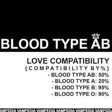 Type Ab Love Compatibility Blood Type Personality Blood