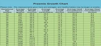 Weight Chart During Pregnancy In Kg Fetal Weight Chart Kg Elegant Baby Weight Chart During