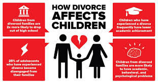 the affects on children from divorce has life long damage the  divorce radical effects to a childs behavior sample essay