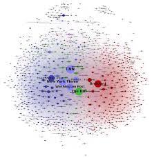 Partisanship Propaganda And Disinformation Online Media