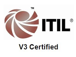 Like Liked Unlikeitil V3 Foundation Certified. ITIL logo