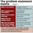 lean six sigma problem statement
