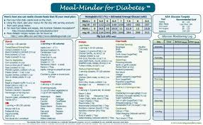Diabetes Food Chart Food With Diabetic Food Chart24197