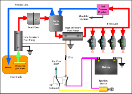 fuel oil furnace wiring diagrams fuel automotive wiring diagrams description lpfp fuel oil furnace wiring diagrams