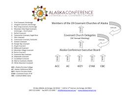 Biblical Covenants Chart 2018 Organizational Chart By Alaska Conference Publications