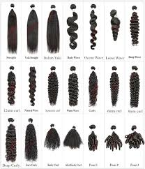 Hair Texture Chart Aprillacewigs Com