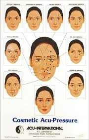 Facial Rejuvenation Acupuncture Points Chart Www Buyamag Com Acupuncture Charts Posters Acupressure Qdex