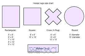 area rug size chart common sizes new guide x large under queen bed living room horse