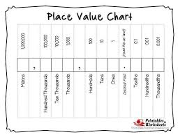 Printable Place Value Charts Whole Numbers And Decimals