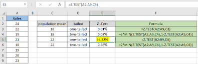 how to use the z test function in excel