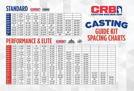 Crb Casting Rod Guide Spacing Rod Building Casting Rod