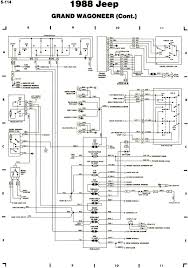 freightliner relay and fuse panel diagrams wiring diagram freightliner fl80 fuse box wiring diagram info freightliner relay and fuse panel diagrams