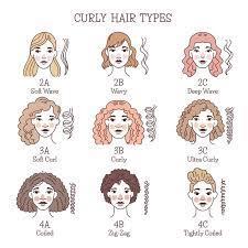 hand drawn curly hair types set