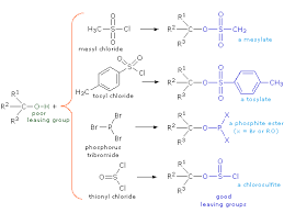 Reactions Nucleophilic Substitution Of The Hydroxyl Group Alcohol