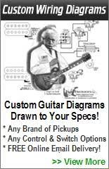wiring diagrams for electric guitars the wiring diagram gretsch wiring diagram nilza wiring diagram