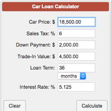 Car Loan Charts Konmar Mcpgroup Co