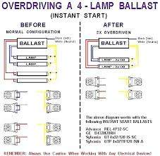 20 incredible photos of leviton 3 way dimmer switch wiring diagram leviton 3 way dimmer switch wiring diagram new photographs 3 way dimmer wiring diagram of 20