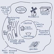 Cell City Analogy Examples Homework Help Science Cells And Organelles