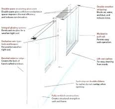 Replacement Window Size Chart Replacement Single Hung