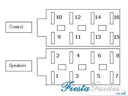 ford fiesta mk4 radio wiring diagram ford image fiestaguides co uk u003e guides u003e i c e u003e ford to iso on ford fiesta mk4 radio bmw stereo wiring diagram