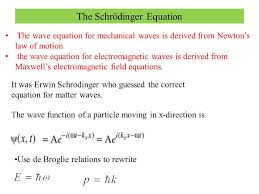 the wave equation for mechanical waves is derived from newton s law of motion the wave equation