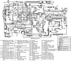 ▷ electrical wiring schematic of 1968 1969 harley davidson sportster wiring diagram 1998 electrical wiring schematic of 1968 1969 harley davidson sportster wiring schematic