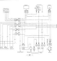 chinese 125cc atv wiring diagram 70cc quad wiring diagram wiring diagram portal chinese 125cc atv engine wiring diagram 70cc chinese atv