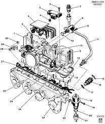99 chevy s10 wiring diagram 99 wiring diagrams 910628gm03 259 chevy s wiring diagram