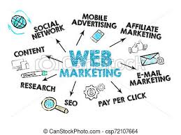 Network Marketing Chart Web Marketing Concept Chart With Keywords And Icons