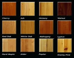 types of timber for furniture. Outdoor Furniture Wood Types Type Of Woods For A Guide To Different . Timber