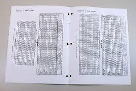 International 510 Grain Drill Seed Chart International 510 Grain Drill Planter Owners Operators