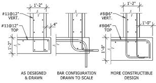 Small Picture Block Retaining Wall Footing Design Retaining wall cad details
