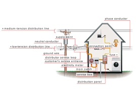 house electricity network connection image visual network connection