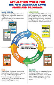 Grass Seed And Fertilizer Johnathan Green Lawn Care